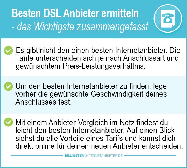 billigster DSL Anbieter ohne Vertragslaufzeit