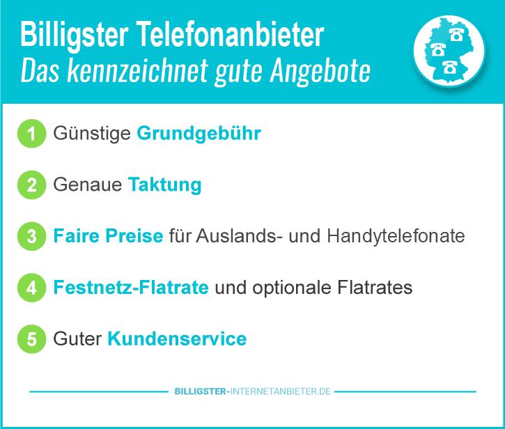 Billigster Telefonanbieter
