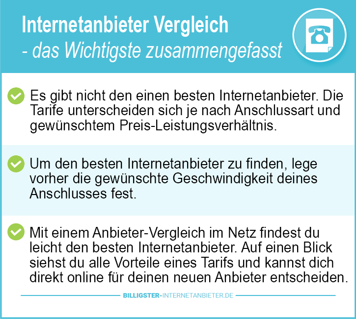 Internetanbieter Deutschland Liste