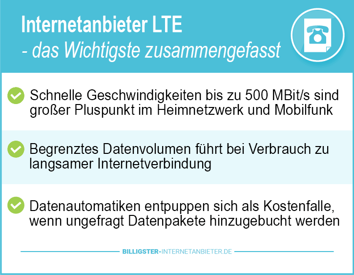 Internetanbieter Test LTE