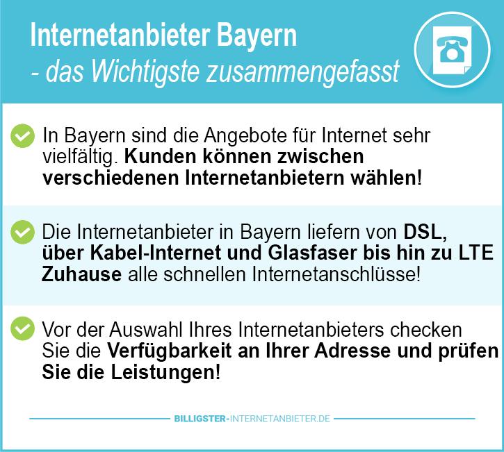 Internetanbieter Testsieger Bayern