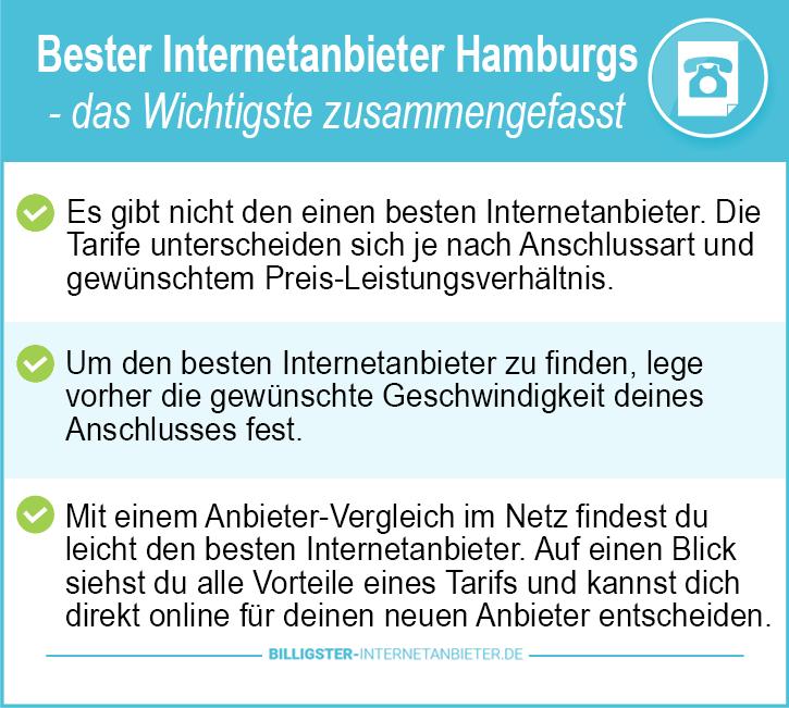 Internetanbieter Hamburg Erfahrungen