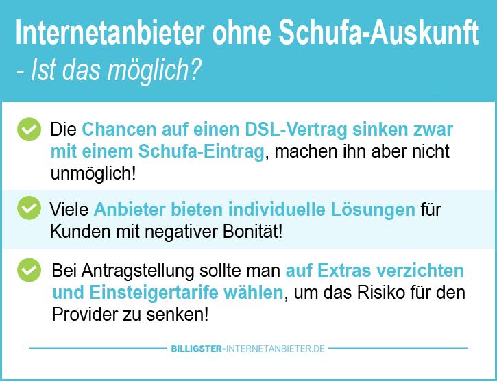 Günstigster Internetanbieter Leipzig