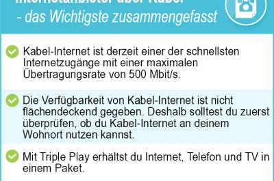 Internetanbieter Kabel 2020 – Anbieter Verfügbarkeit und Preisvergleich