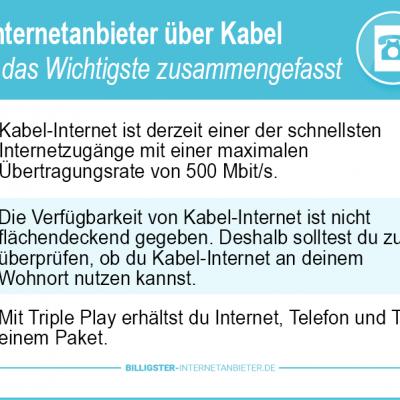 Internetanbieter Kabel 2018 – Anbieter Verfügbarkeit und Preisvergleich