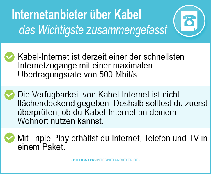 Internetanbieter Kabel