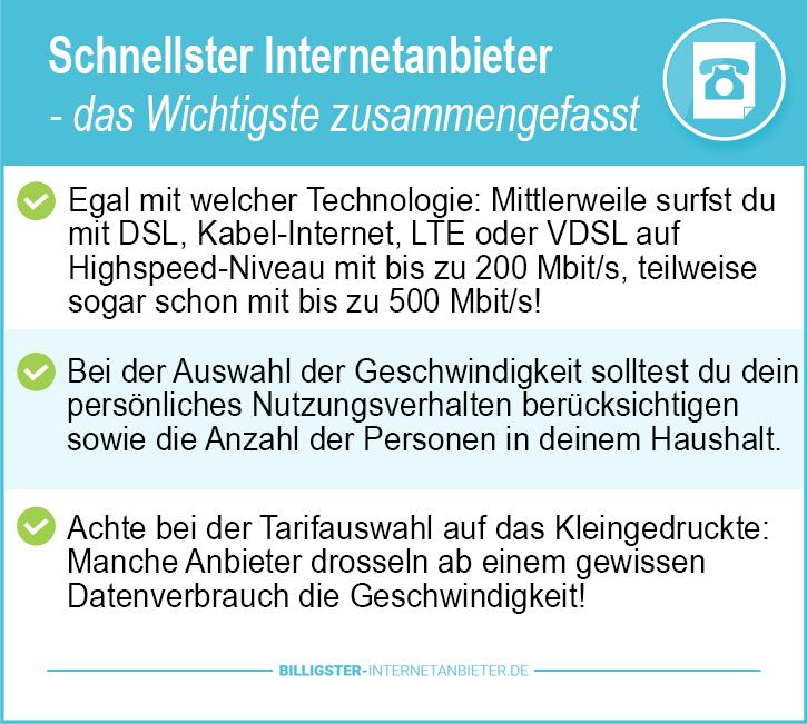 Schnellster Internetanbieter Dortmund
