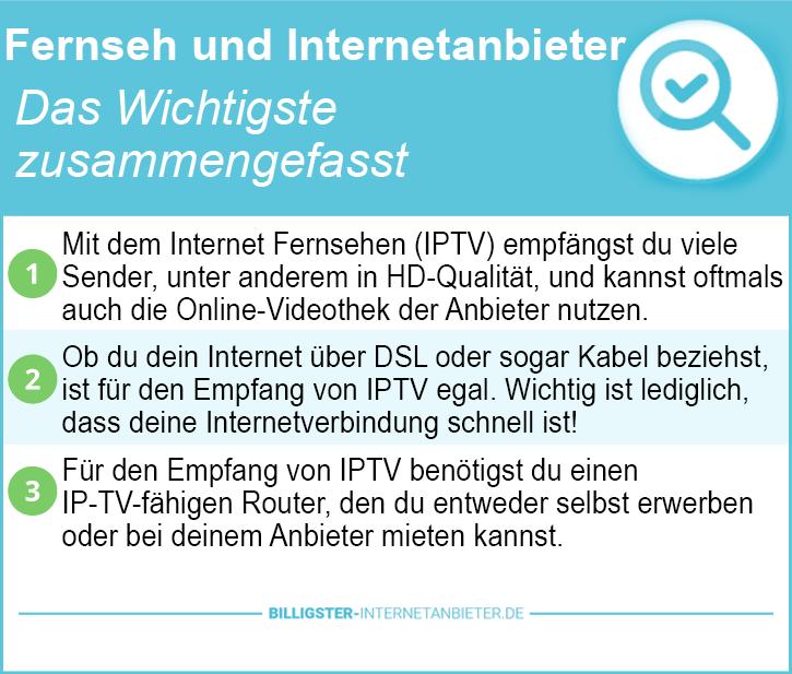 Fernseh und Internetanbieter