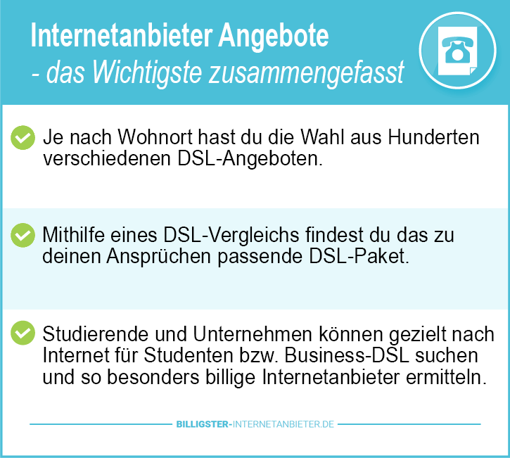 Internetanbieter Angebote