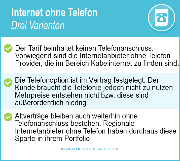 Internetanbieter ohne Telefon für Zuhause