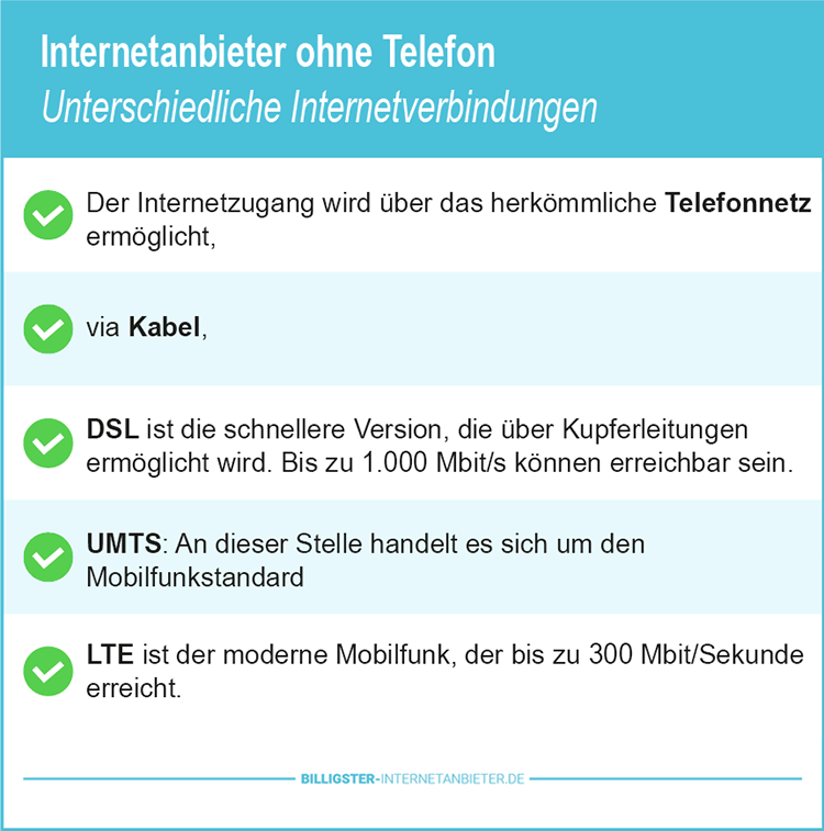 Internetanbieter ohne Telefonanschluss