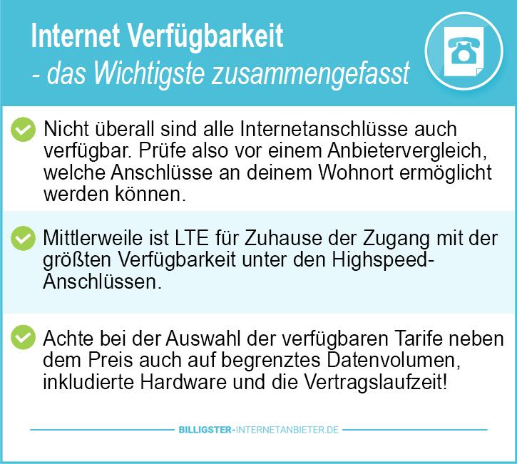 Internet DSL Verfügbarkeit