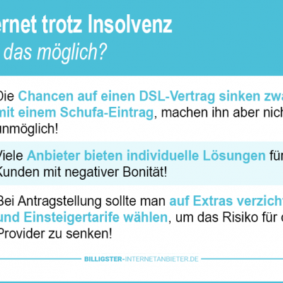 Internet trotz Insolvenz 2019 – trotz Bonitätsprobleme Internet bekommen