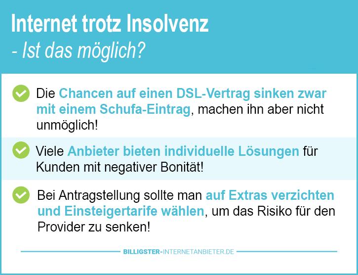 Internet trotz Insolvenz
