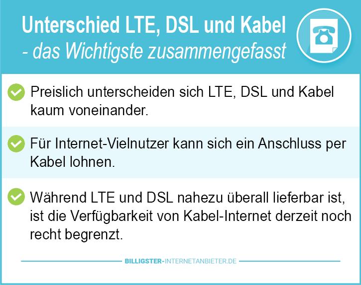 Unterschied zwischen LTE, DSL und Kabel