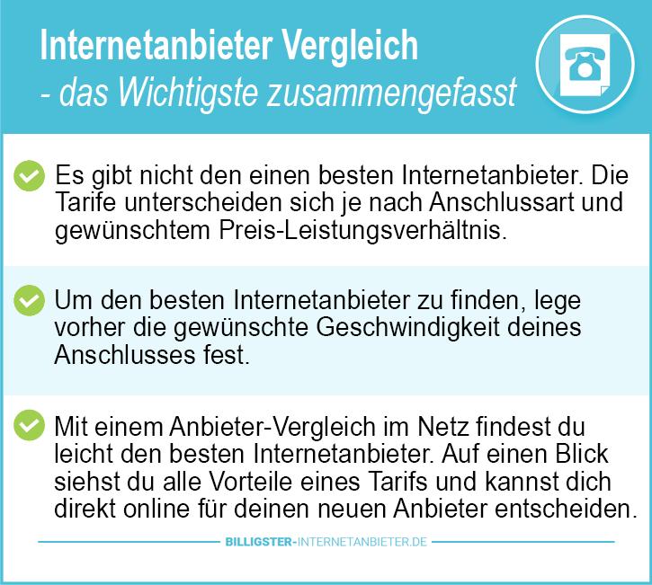 bester Internetanbieter Köln