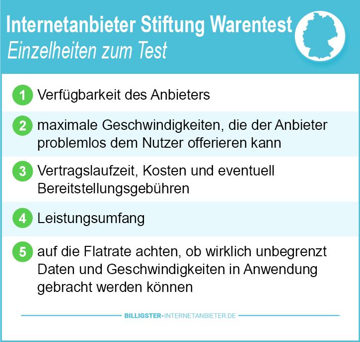 Bester Internetanbieter Stiftung Warentest