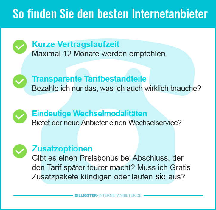 Internetanbieter Stiftung Warentest