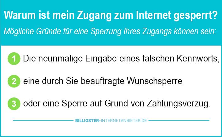 Internetzugang gesperrt