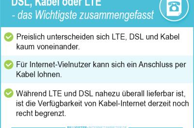 DSL, Kabel oder LTE – welcher Anschluss ist am besten für mich?