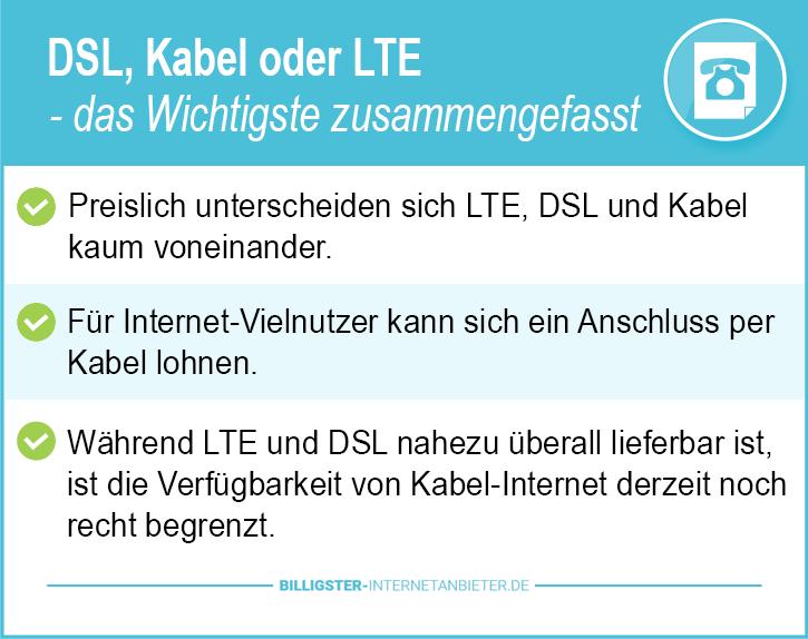 DSL Kabel oder LTE