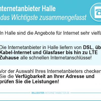 Internetanbieter Halle 2020 – aktuelle Angebote für DSL / Kabel / LTE