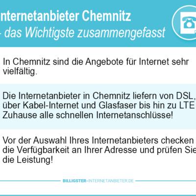 Internetanbieter – Chemnitz bietet viel Auswahl für Rabatt-hungrige Verbraucher