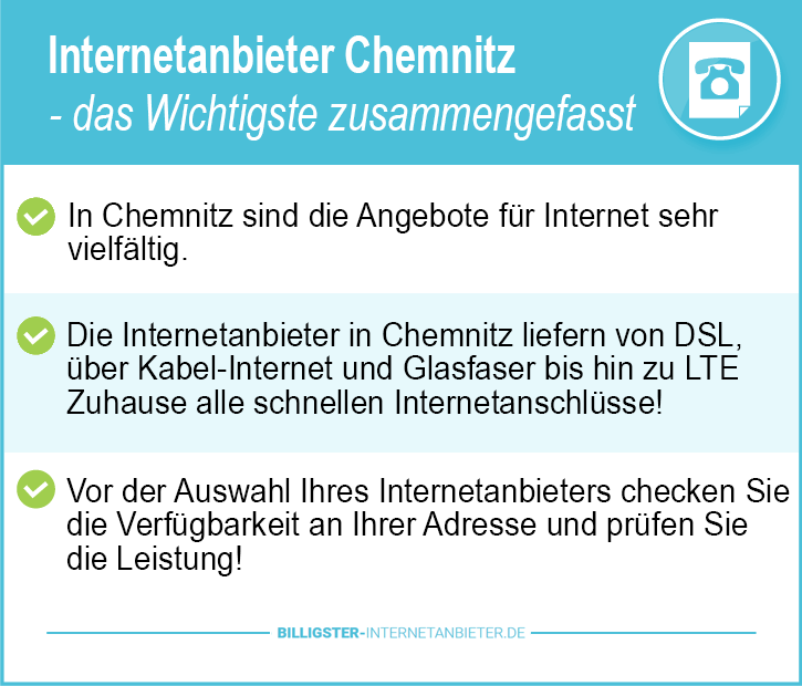 Internetanbieter Chemnitz