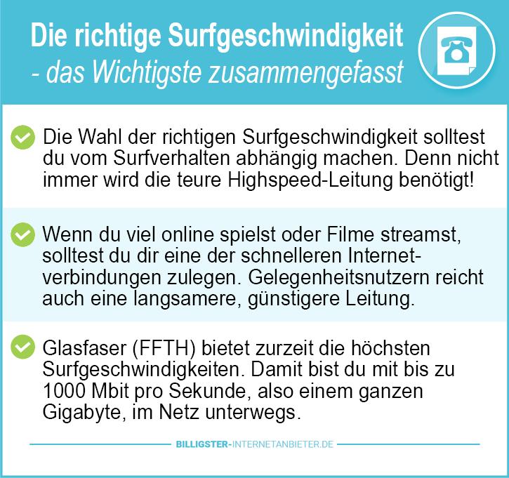 Internet Aachen