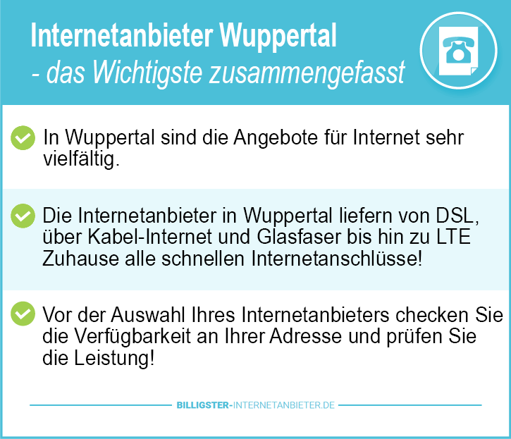 Internetanbieter Wuppertal