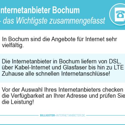 Unser Internetanbieter Bochum Vergleich 2021
